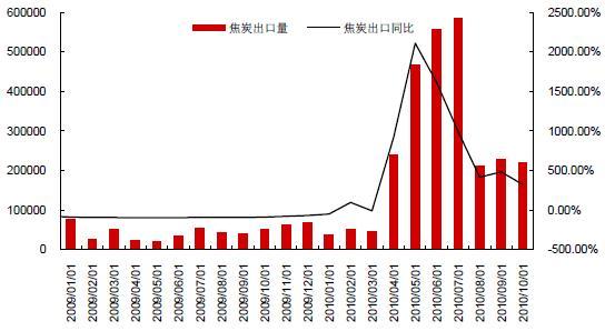 qq头像大全 个性签名 个性签名  20042014年cspi中国钢材价格指数走势图片