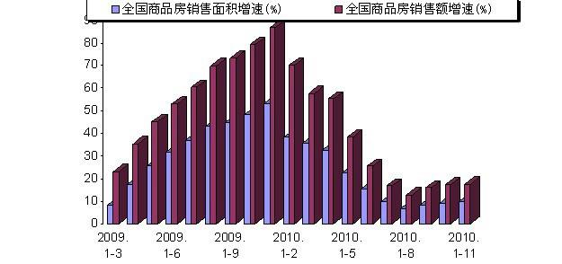 宏观经济分析与总结-2011年钢材期货价格预测分析