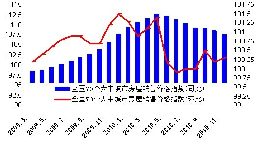 宏观经济分析_宏观经济形势分析