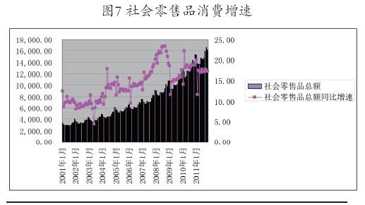中国经济:速度,结构,物价的平衡
